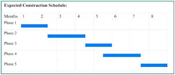 Construction Timeline Template Project Timeline Template Excel Format Free Blank Templates