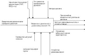 Дипломная работа Автоматизированная система управления  Рис 3 1 Контекстная диаграмма механизма движения и уравновешивания ПК