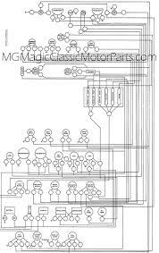 wiring harness detailed fiberfab migi wiring diagram by numbers categories