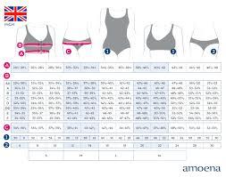 Fitting Guide Amoenas Mastectomy Bra And Swimwear