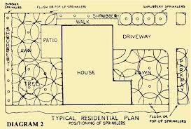 sprinkler irrigation design Basic Sprinkler Systems Diagrams typical residential plan diagram 2 jpg lawn sprinkler systems diagram