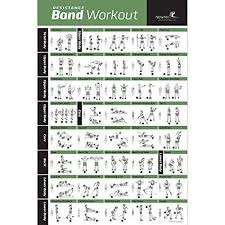 Fitness Resistance Band Workout Exercise Strength Training