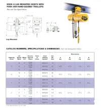 budgit electric hoist wiring diagrams wiring diagrams budgit hoist air electric chain