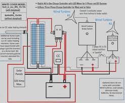 three phase electrical panel wiring professional solar dump load three phase electrical panel wiring professional solar dump load system wiring electrical work wiring diagram u2022