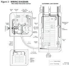 cummins onan generator wiring diagram fharates info Onan Generator Troubleshooting onan generator wire diagram plus large