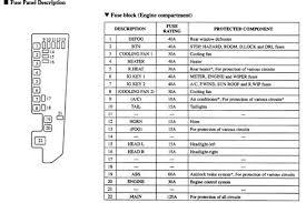 1994 Mazda Mpv Fuse Box Diagram AE86 Fuse Box