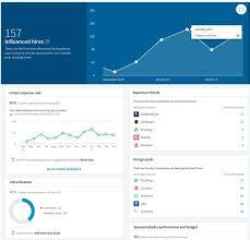 Linkedin Resume Upload Template Assistant Pdf Builder Resumes Free