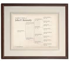 Gift Chart Template Pin By Genealogy Bank On I Love Genealogy Free Family Tree