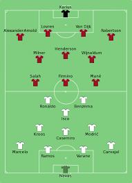 ไฟล์:Real Madrid vs Liverpool 2018-05-26.svg - วิกิพีเดีย