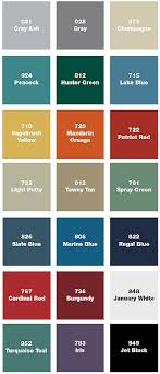 Industrial Steel Shelving Color Chart