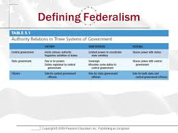 Federalism Chapter 3 Edwards, Wattenberg, and Lineberry - ppt ...