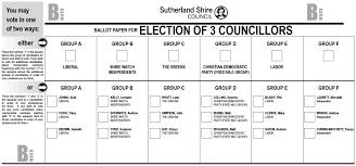 voting essay compulsory voting essay
