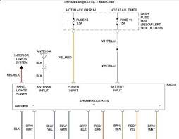 1995 acura integra stereo wiring diagram wiring diagram and hernes acura integra stereo wiring diagram wire