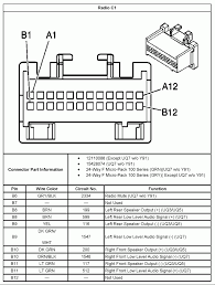 2005 chevy equinox radio wiring diagram circuit and what is the 2010 Chevy Malibu Radio Wiring Harness 2005 chevy equinox radio wiring diagram circuit and gm radio wiring diagram 2005 diagrams database 2010 chevy malibu stereo wiring harness