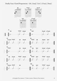 Guitar Chord Patterns Custom Decoration