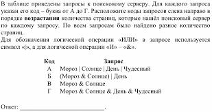 Промежуточная контрольная работа класс  hello html m5161dac6 gif