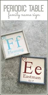 Periodic Table Family Sign - Sugar Bee Crafts