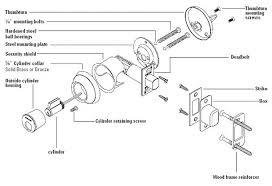 door handle parts diagram. Door Knob Parts Diagram Fine Bright Lock Would Need For Inspiration Handle Terminology E