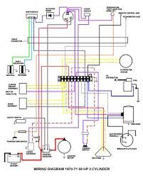 40 hp force outboard wiring diagram 40 image 1989 70 hp evinrude wiring diagram 1989 auto wiring diagram on 40 hp force outboard wiring