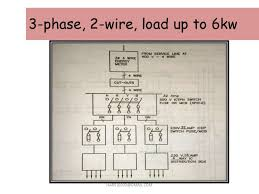 home wiring domestic wiring 3 phase 2 wire load up to 6kw hars10203 gmail