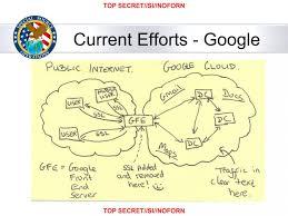 Google crawler is penetration intrusion