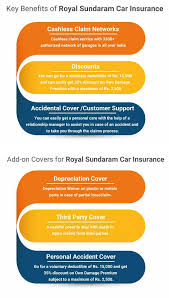Universal Life Insurance Quotes Online Instant