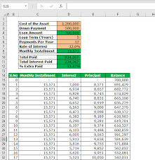 Loan Calculation Template Excel Mortgage Calculator Formula Loan Payment