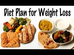Indian Diet Chart For 1900 Calories Daily Diet For Weight Loss 1900 Calories The Smart Cookie Hindi
