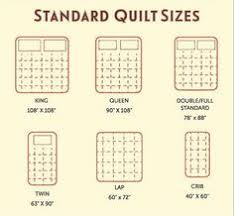 This chart is awesome! They have a Word version so you can print ... & A handy little chart for standard quilt sizes Adamdwight.com