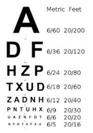 Child Eye Examination Singapore Detecting Eye Problems Early