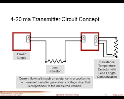 4 20 milliamp current loops what they are and how they work a there