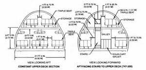 similiar 747 diagram keywords in addition boeing 747 airplane diagrams also aircraft wiring diagram