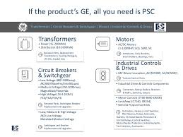 psc overview presentation circuit