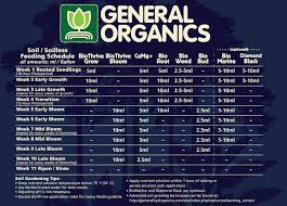 71 Detailed Canna Feed Chart For Cannabis