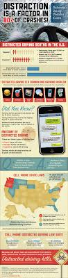 best ideas about drunk driving advertising ads 21 engrossing statistics and facts about distracted driving