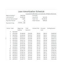 Car Payment Amortization Schedule Spreadsheet Beautiful Download By ...