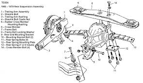 c3 corvette rear suspension diagram c3 image c3 corvette wiring diagram images c3 corvette wiring diagram on c3 corvette rear suspension diagram