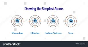 Diagram Of An Atom Simplest Atomic Model Magnesium Chlorine Sodium Stock Vector