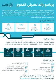 برنامج رائد لحديثي التخرج - برامج   البريد السعودي