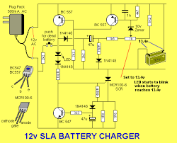 battery charger 12v sla the internal resistance of the battery increases and it becomes useless more on this at the end of the article