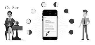 Horoscope App Development Make Big Money Through Online