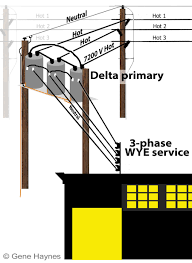 how to identify transformer wiring 3 Phase Transformer Wiring 3 Phase Transformer Wiring #71 3 phase transformer wiring diagrams