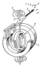 Электродинамические приборы Реферат ферродинамический прибор котором для усиления магнитного поля неподвижной катушки применяют магнитопровод из ферромагнитного материала
