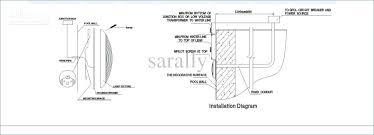wiring diagram hayward sp2607x10 wiring diagram for you • inground pool wiring diagram schematic symbols diagram hayward super pump hayward super pump 1 hp