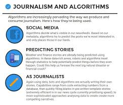 algorithms in journalism multimedia essay the city journal we re on the precipice of a new digital era for journalism one equal parts exciting and terrifying the rise of computer software has continued to fuel