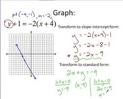 algebra graphing using point slope form you to standard maxresde point slope form form large