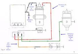 4 pin cdi wiring diagram images moped wiring diagrams and 4 pin cdi wiring diagram 4 electric wiring