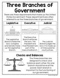 Checks And Balances Chart Answer Key 47 Best 3 Branches Of Government Images Branches Of
