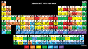 Printable Periodic Tables Science Notes And Projects Color Table ...