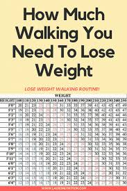 Lose Weight Walking Chart Pin On Health And Fitness
